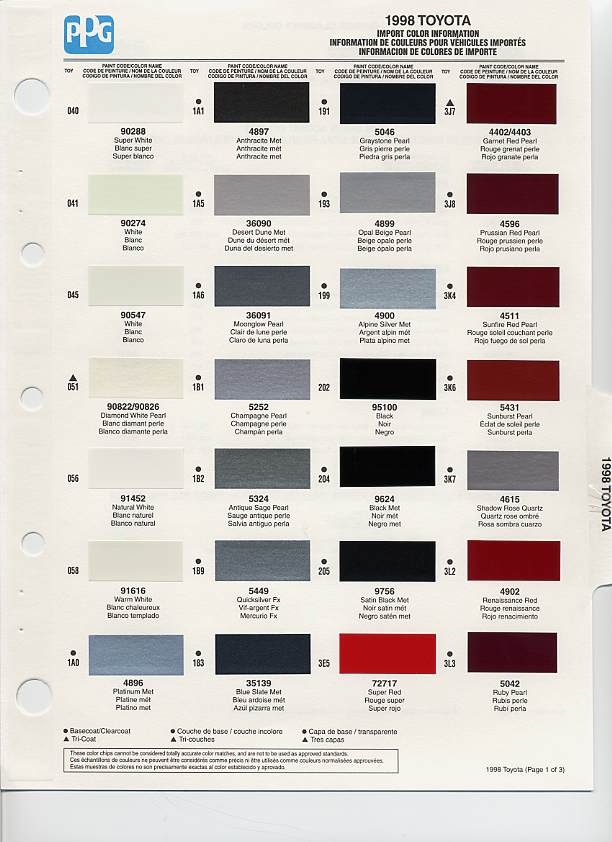 Gray Car Paint Colors