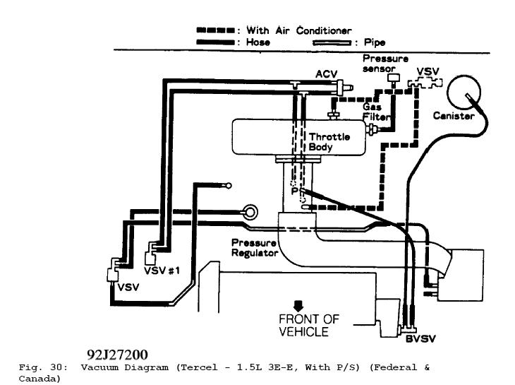 1986 toyota mr2 engine diagram